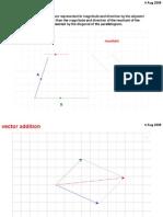 mekanik vektor