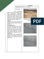 Deskripsi Lokasi Pengamatan  BUNGAH_WRINGINANOM_KEDAMEAN_DRIYOREJO