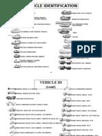 us-army-vehicle-identific