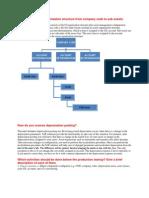 SAP fico IMP Q&A 2