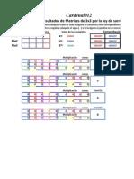 Generar matriz de 3x4 Ley de sarrus y cramer.xlsx