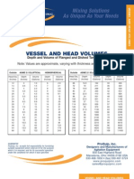 Vessel and Head Volumes Reference