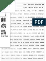 傷寒雜病論(桂林古本)王某排版