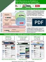 ITmedia_EM_Media Sheet_FY12Q4_130111.pdf