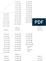 Table of multiplication