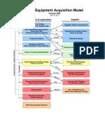AcquisitionModelVer9.pdf