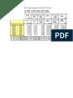 Eikaiwa Stats Hv15603j