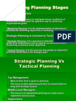 Marketing Planning Stages
