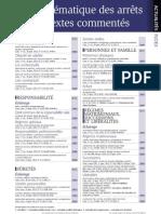 Rldc102 PDF Ecran 5