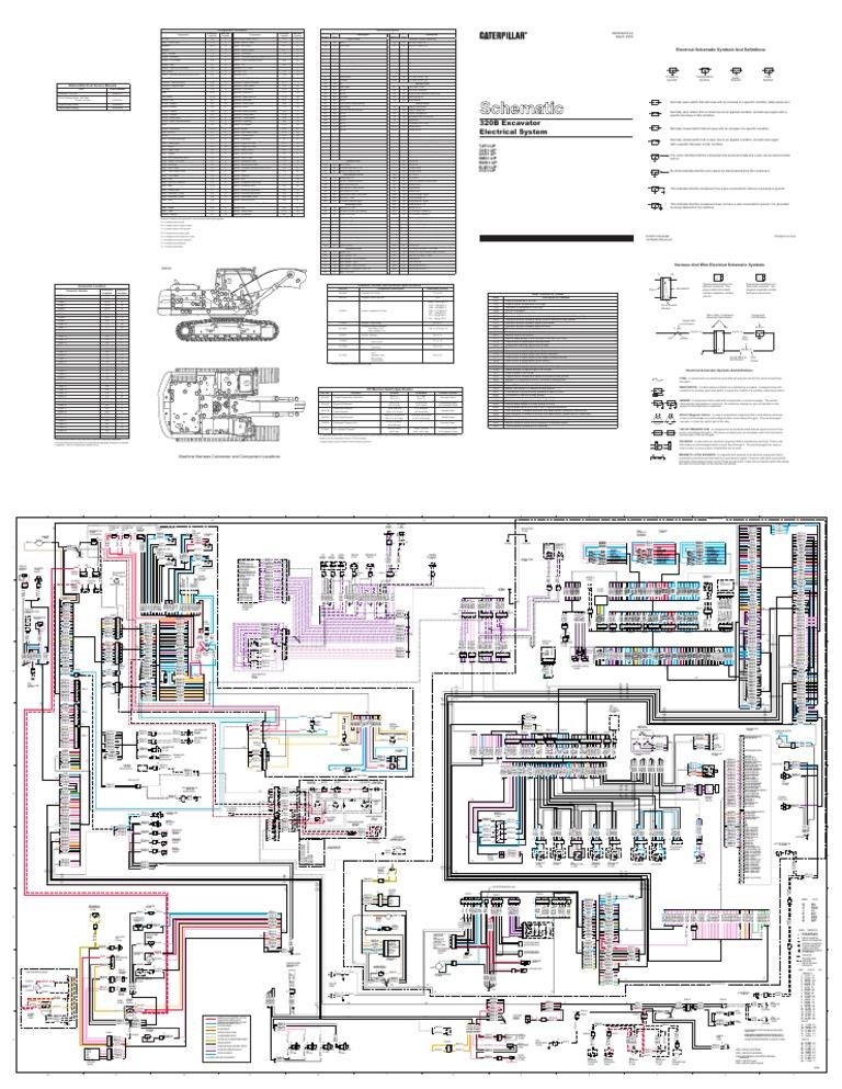 Surprising Wiring Diagram Cat 320L Basic Electronics Wiring Diagram Wiring Digital Resources Funapmognl