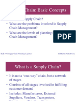 Supply Chain Concepts (1)