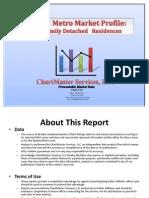 4th Quarter Atlanta Real Estate Stats