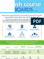 A Crash Coarse in Boards [INFOGRAPHIC]