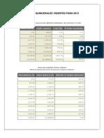 Tablas Quincenales Vigentes Para 2013