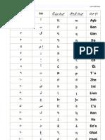 Armenian Alphabet Page 1