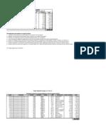 2012-10-01 Manejo de Inventarios Promedios Caso