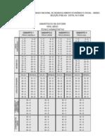 bndes01_0208_20_-_GAB_MÉDIO.pdf