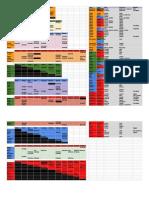 d&d 4E Hybrid Stat Synergy Chart