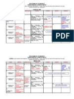 CALENDARIO Actividades Feb y Mar 2009 Mod