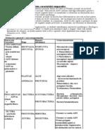 Microbiologia Generala a Produselor Alimentare 2013