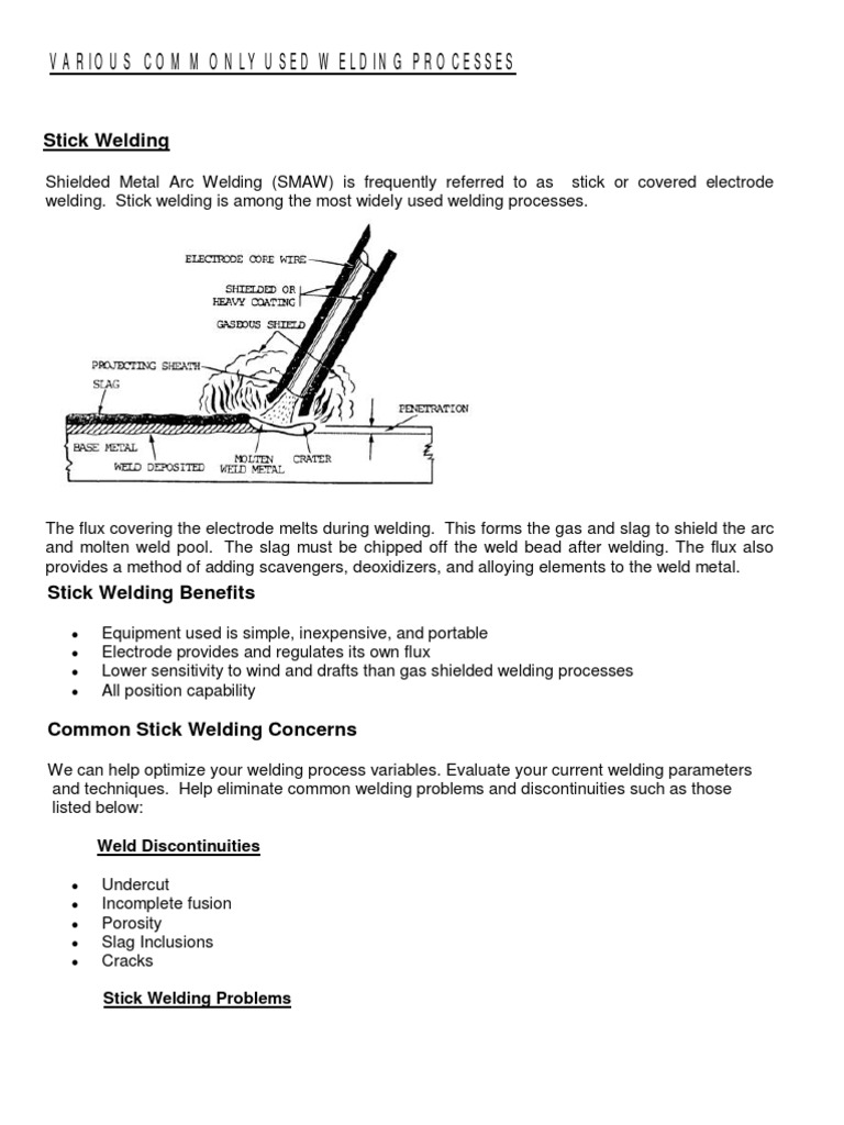 Welding Processes Industrial Arc Process Diagram