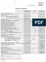 audi.2005maintenance.sched.pdf