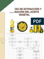 PROCESO DE EXTRACCIÓN Y REFINACIÓN DEL ACEITE VEGETAL