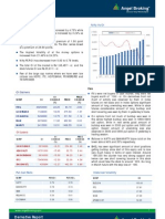 Derivatives Report, 28 February 2013