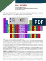 Estructura- Grupos y Periodos