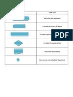 Diagramas de flujo (Pablo A. Tejero 2°B).docx