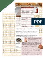 kitchen-conversion-chart.pdf