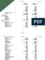 PTA Budget February 19, 2009