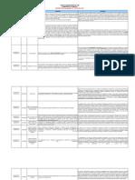 Aclaraciones EuropeAid 127-109.pdf