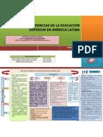 Organizador Grafico Educacion Superior en America Latina Vrs. Guatemala