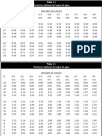 tablas psicrométricas