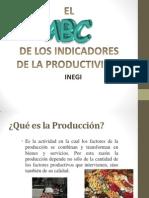 ABC de Productividad