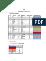 Bab IV Data Dan Pembahasan