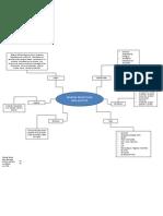 Mapa Conceptual Pruebas Proyectivas