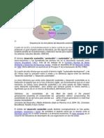 Desarrollo Sostenible y Agenda 21