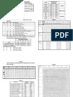 Formulario de Produccion