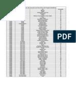 Catálogo de Listas de Exercício do Pen Drive
