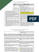 Proyecto Reforma Estatuto 2013