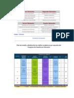 Plan de Estudios Maestria
