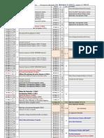 cronograma FCYT
