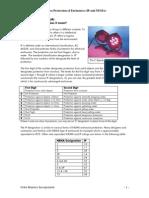 IPRatings.pdf