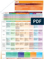 CARTEL ELEMENTOS PARA LA PLANIFICACION .pdf