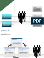 Strategy Presentations