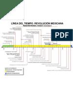 Línea del tiempo - Revolución Mexicana