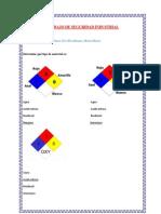 Evaluacion de higiene industrial.docx