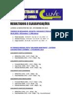 Boletim CLUVE 108 - Anexo - Resultados